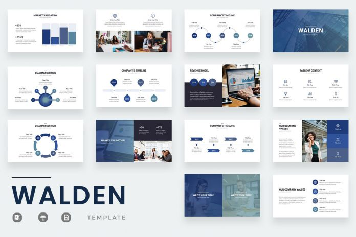 SLIDEIFY Presentation Bundle for Keynote, Powerpoint, and Google Slides.