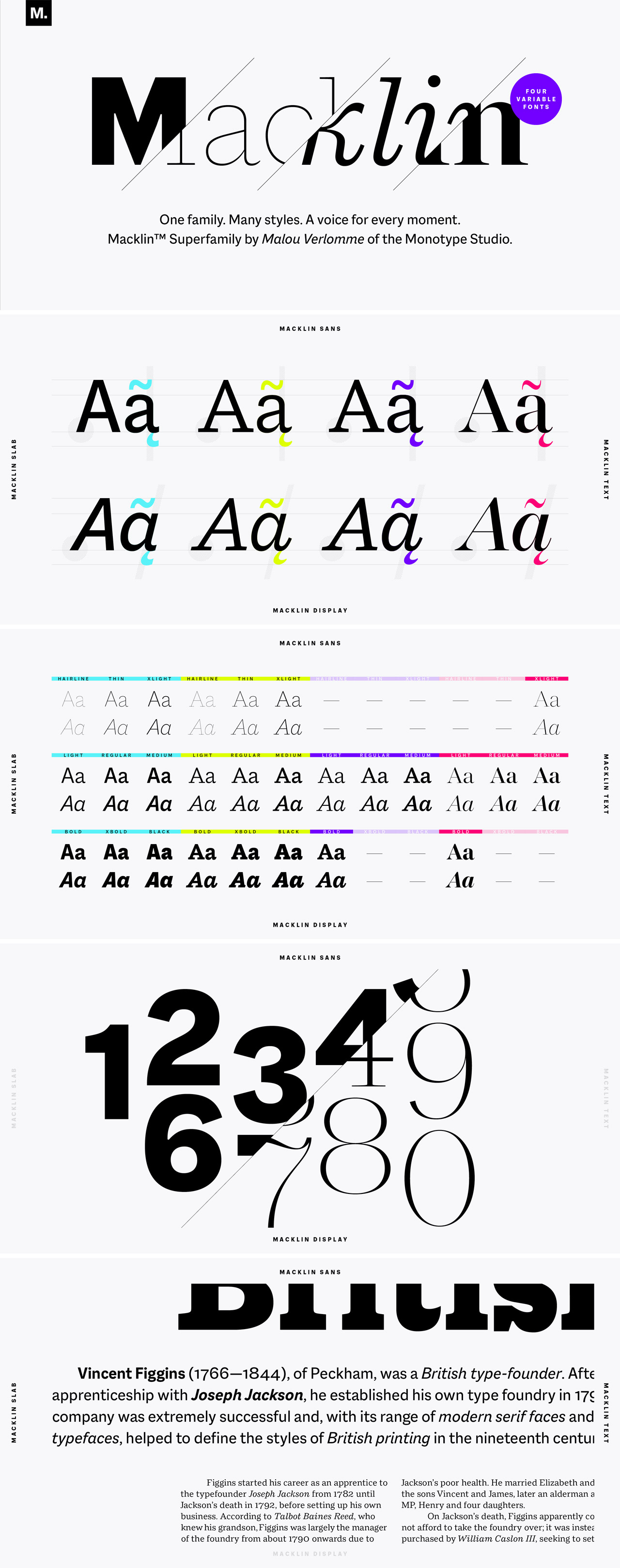 Macklin, a typeface superfamily from Monotype built for a new generation of design.