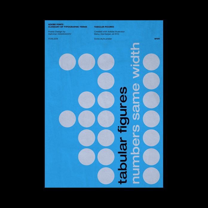 TABULAR FIGURES, typographic poster design inspired by Swiss graphic design.