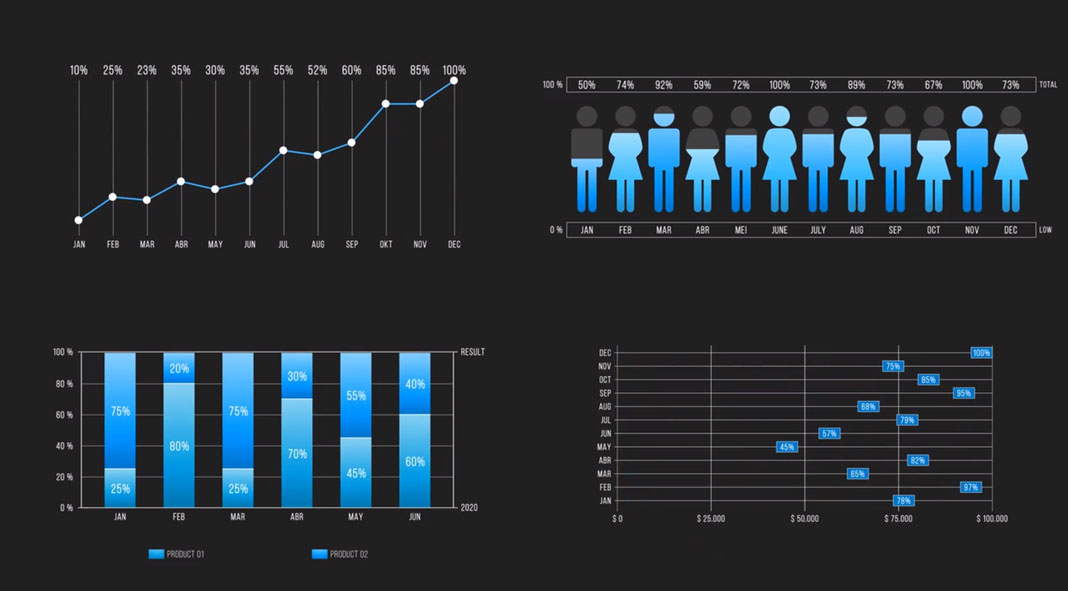 Fully customizable animated infographic charts for Adobe Premiere Pro.