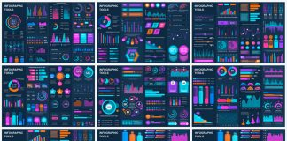 Infographic and Dashboard Templates